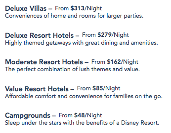 Walt Disney World Resort Hotel Options