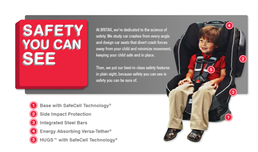 BRITAX Safety you can see