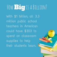 Teachers – Enter to win a $3000 grant! #HowBigIsABillion